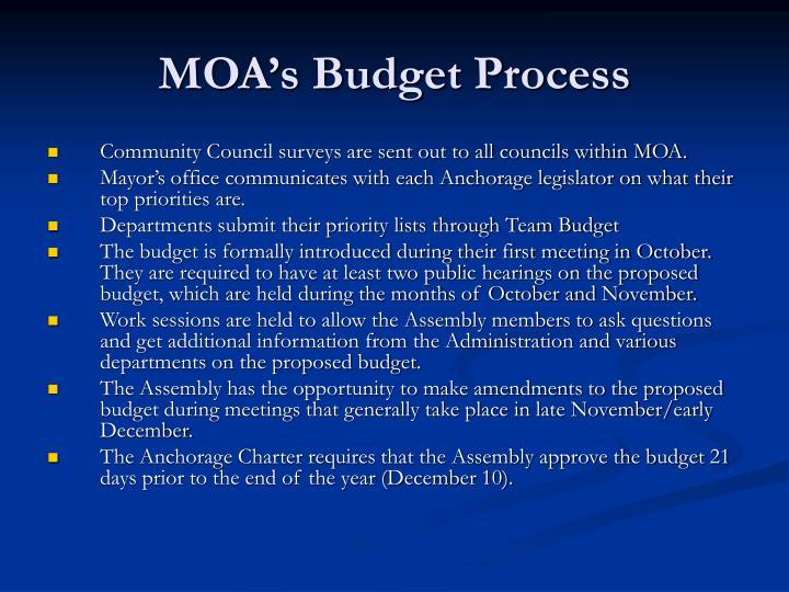 MOA's Budget Process