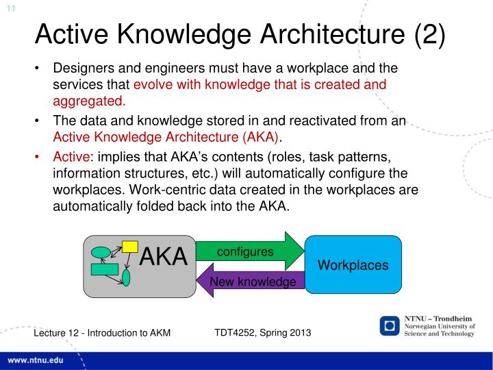 Active Knowledge Architecture (2)