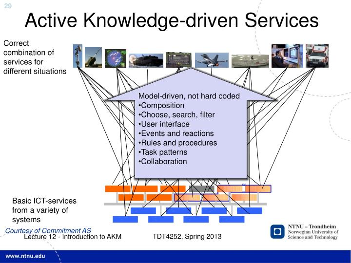 Active Knowledge-driven Services