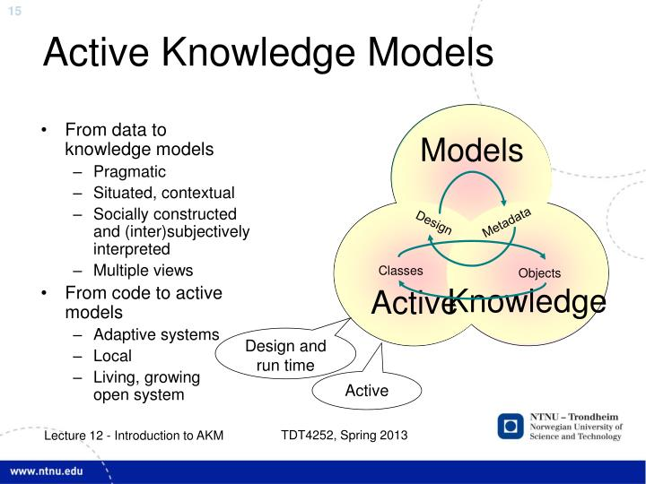 From data to knowledge models