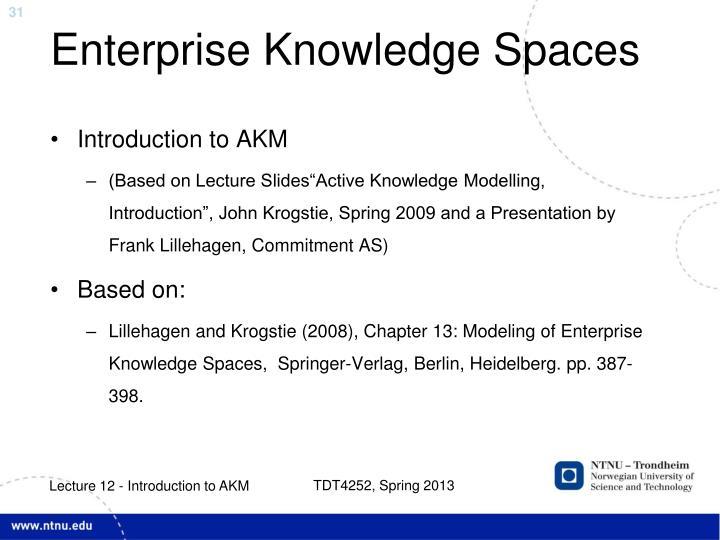 Enterprise Knowledge Spaces