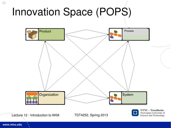 Innovation Space (POPS)