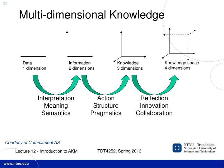 Multi-dimensional Knowledge