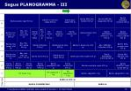 segue planogramma iii