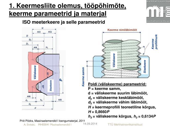 1. Keermesliite olemus, tööpõhimõte, keerme parameetrid ja materjal