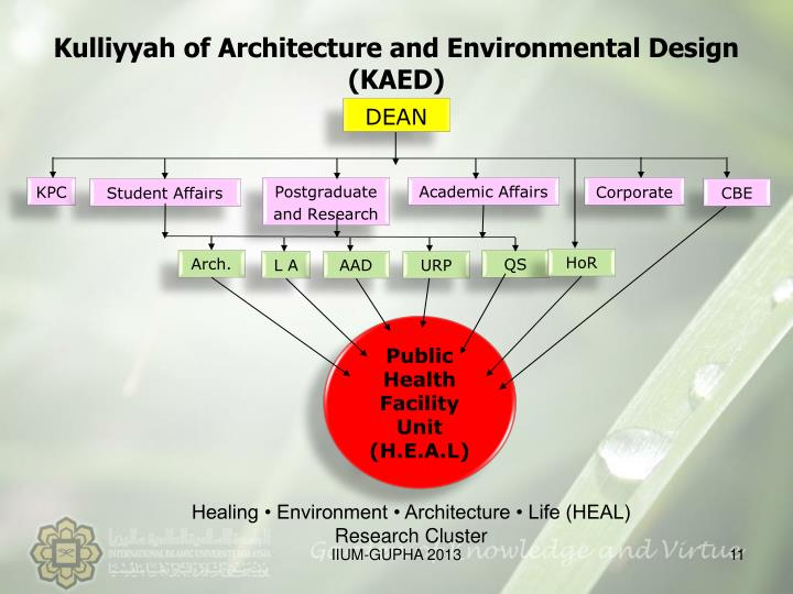 Kulliyyah of Architecture and Environmental Design (KAED)