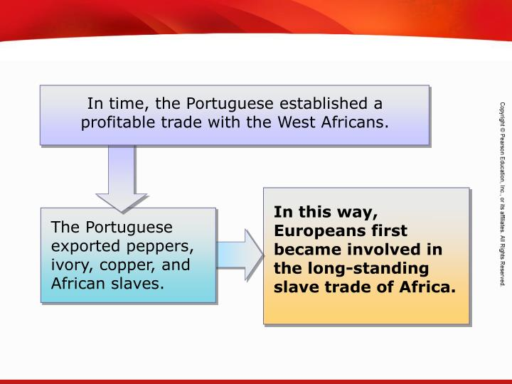 In time, the Portuguese established a profitable trade with the West Africans.