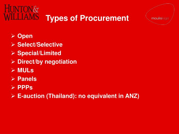 Types of Procurement