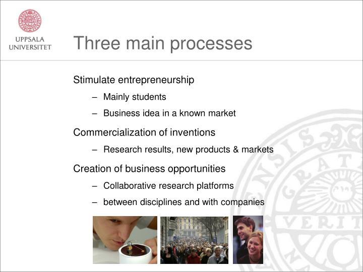 Three main processes