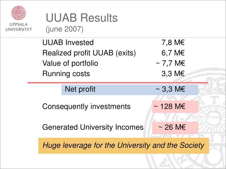 UUAB Invested    7,8 M€