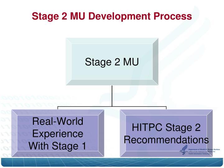 Stage 2 MU Development Process