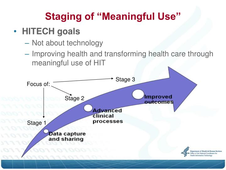 """Staging of """"Meaningful Use"""""""