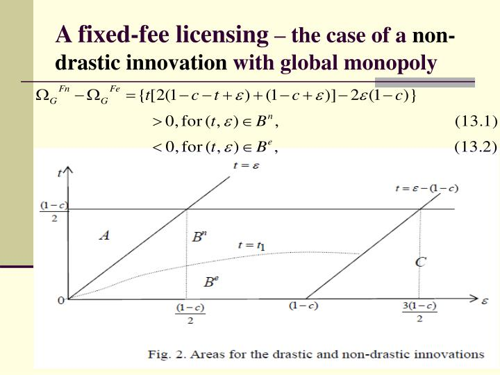 A fixed-fee licensing
