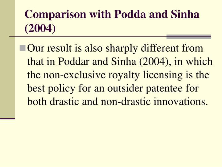 Comparison with Podda and Sinha (2004)