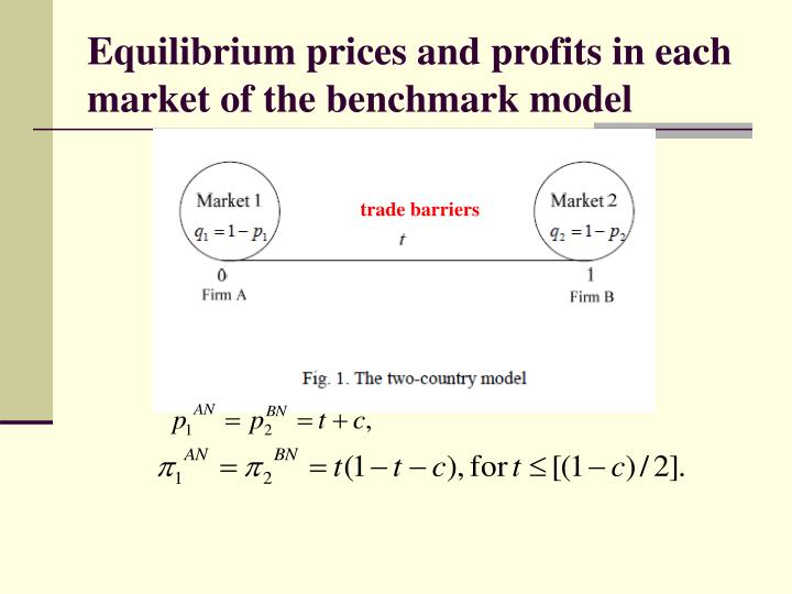 Equilibrium prices and profits in each market of the benchmark model