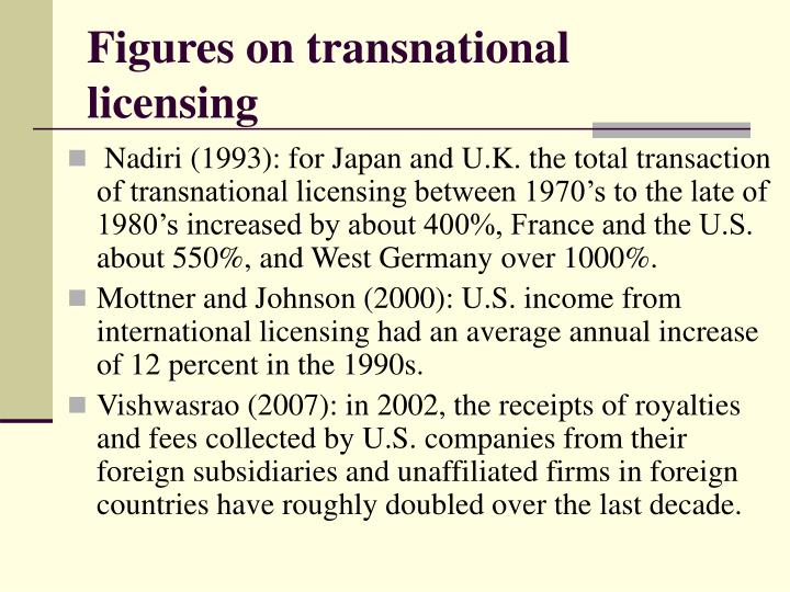 Figures on transnational licensing