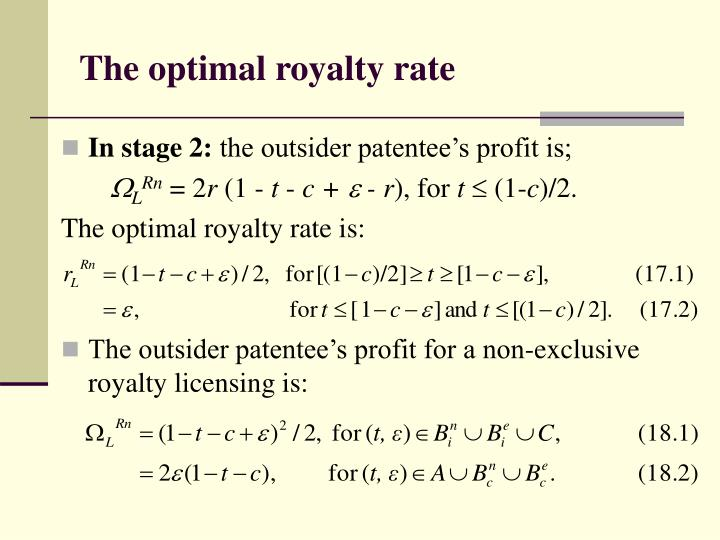 The optimal royalty rate