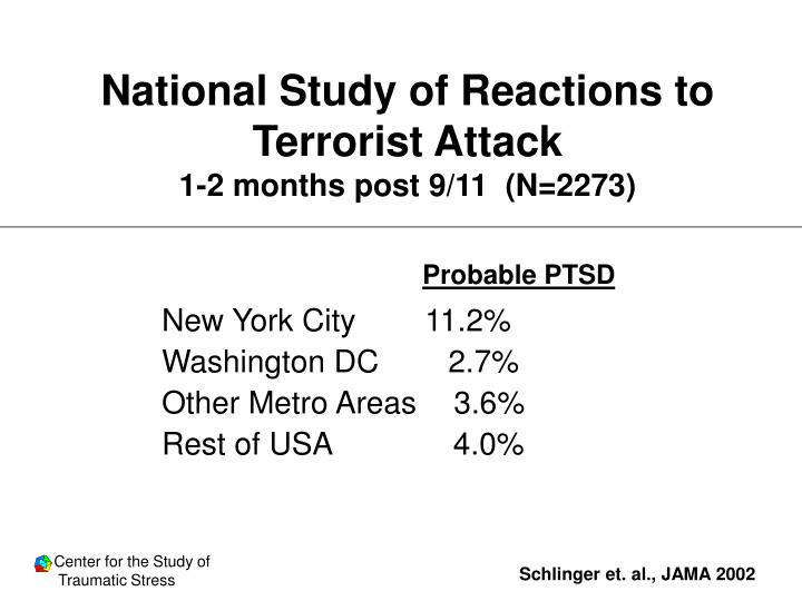 National Study of Reactions to Terrorist Attack
