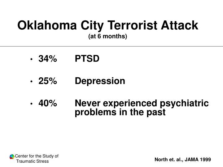 Oklahoma City Terrorist Attack