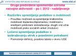 druge predvidene spremembe oziroma razvojne aktivnosti po l 2012 nadaljevanje1