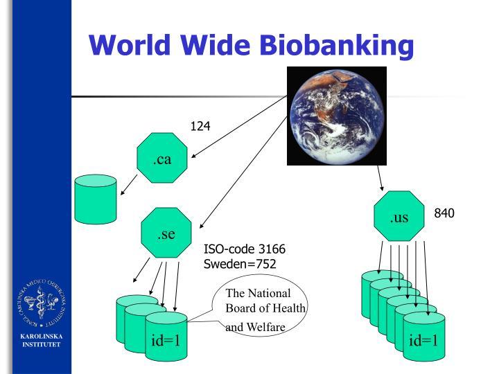 World Wide Biobanking