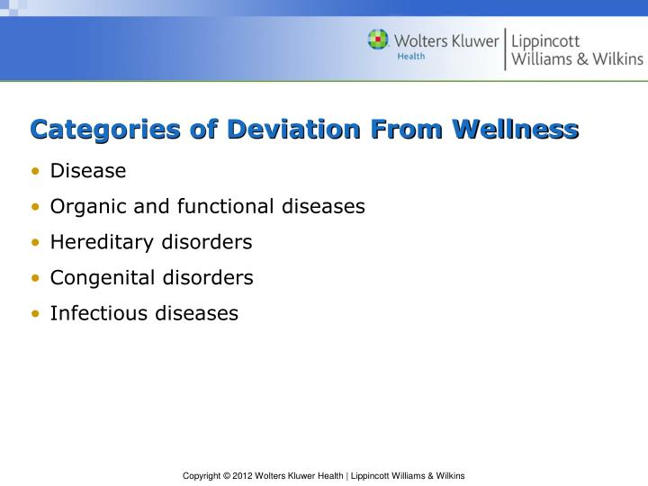 Categories of Deviation From Wellness