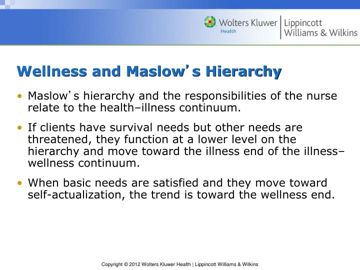 Wellness and Maslow