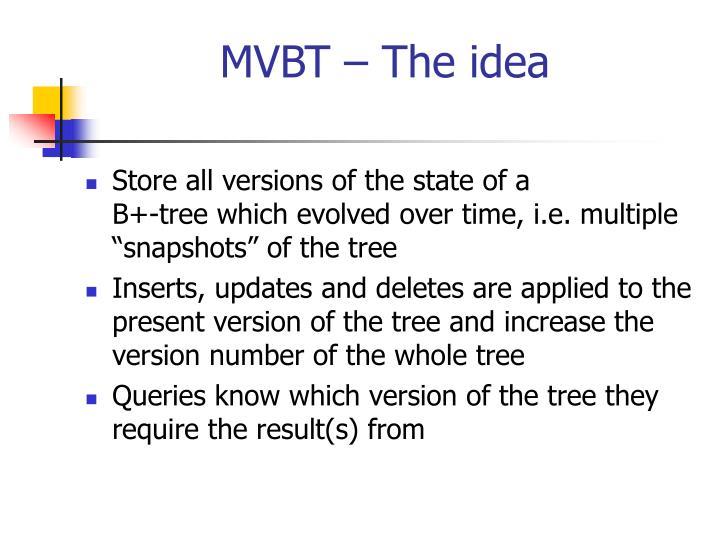 MVBT – The idea