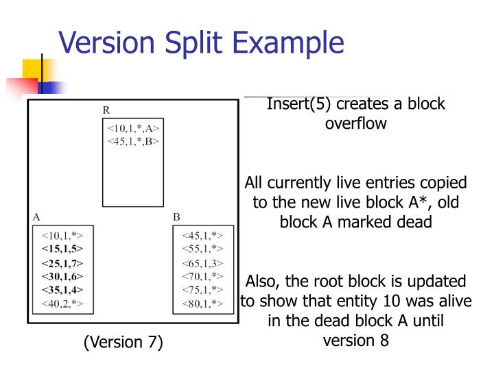 Version Split Example