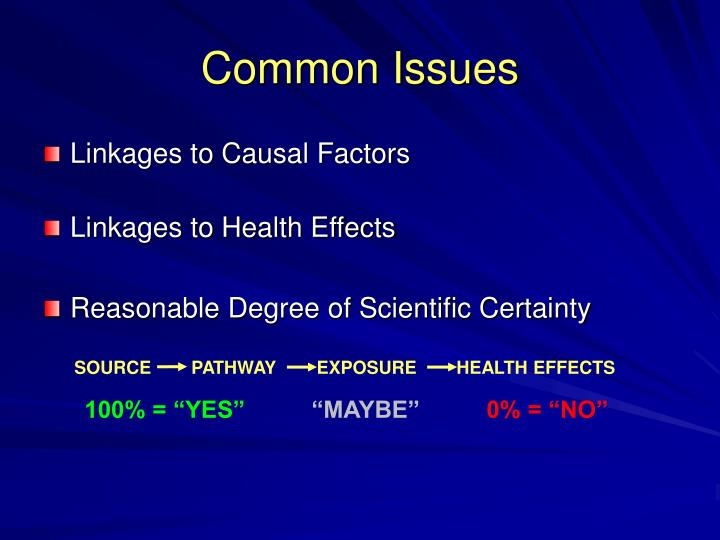 SOURCE        PATHWAY        EXPOSURE        HEALTH EFFECTS