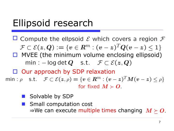 Ellipsoid research