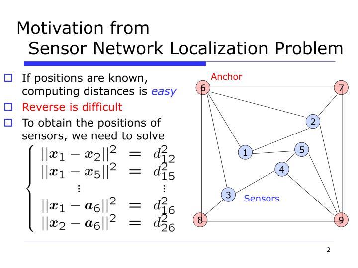 Motivation from sensor network localization problem