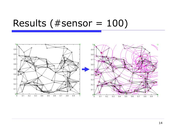 Results (#sensor = 100)
