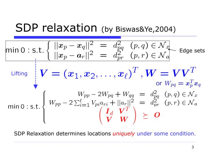 Sdp relaxation by biswas ye 2004