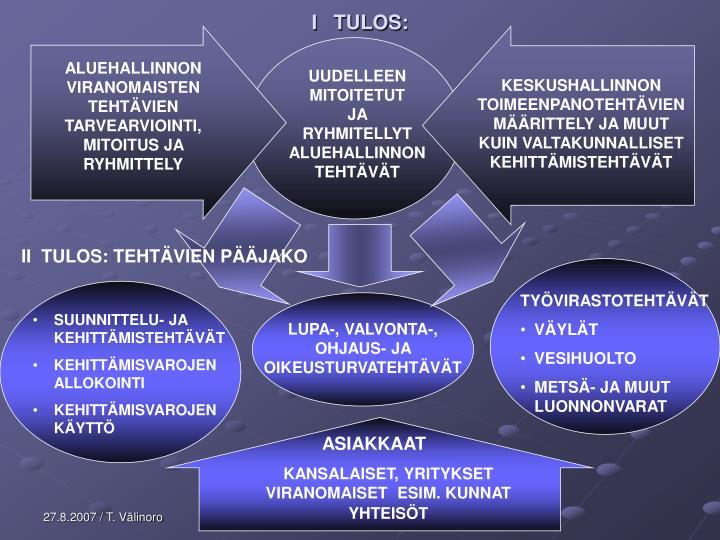 ALUEHALLINNON VIRANOMAISTEN TEHTÄVIEN TARVEARVIOINTI, MITOITUS JA RYHMITTELY