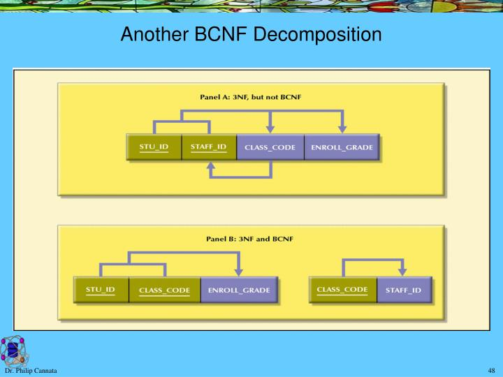 Another BCNF Decomposition