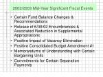2002 2003 mid year significant fiscal events