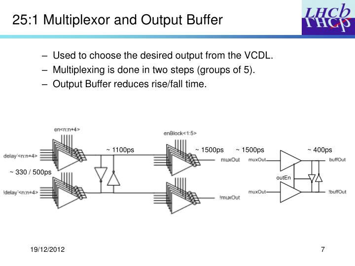 25:1 Multiplexor and Output Buffer