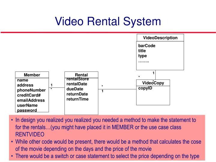 Video rental system1