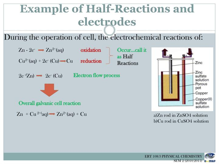 Example of Half-Reactions and electrodes