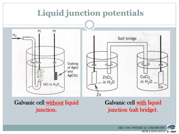 Liquid junction potentials
