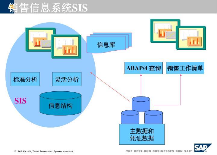 销售信息系统