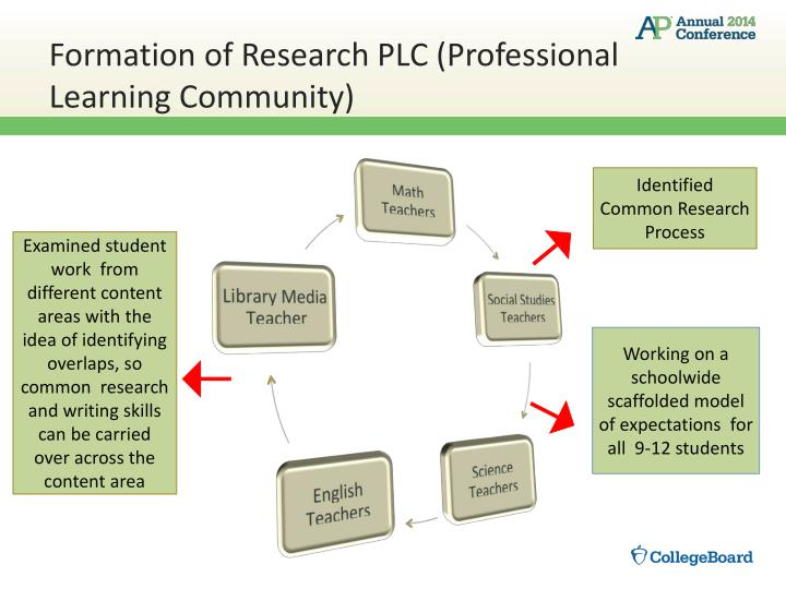 professional learning communities research papers Building professional learning communities in special education through social networking: directions for future research research papers.