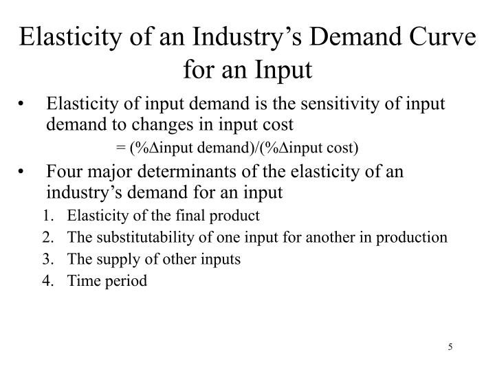Elasticity of an Industry's Demand Curve for an Input
