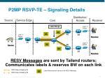 p2mp rsvp te signaling details1