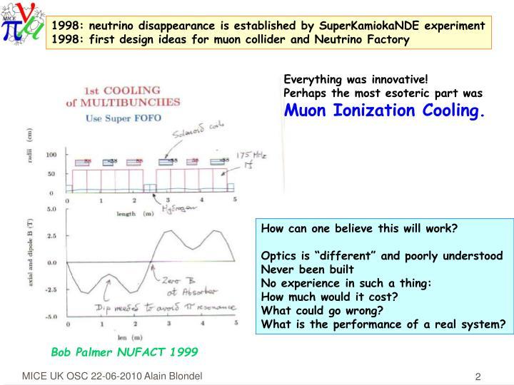 1998: neutrino disappearance is established by SuperKamiokaNDE experiment