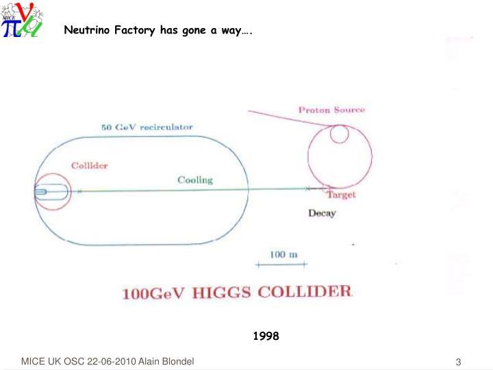 Neutrino Factory has gone a way….