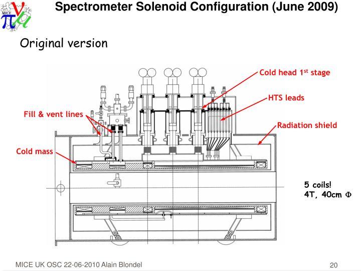 Spectrometer Solenoid Configuration (June 2009)