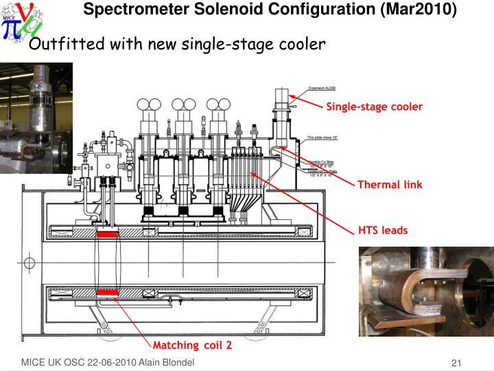 Spectrometer Solenoid Configuration (Mar2010)