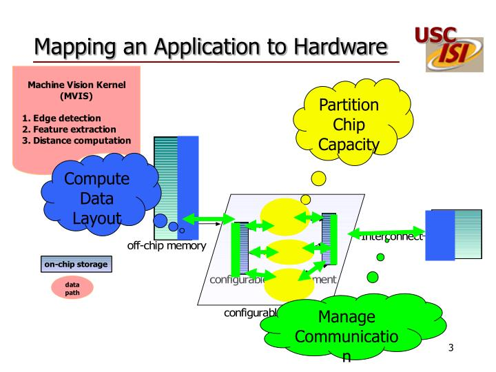 Mapping an application to hardware